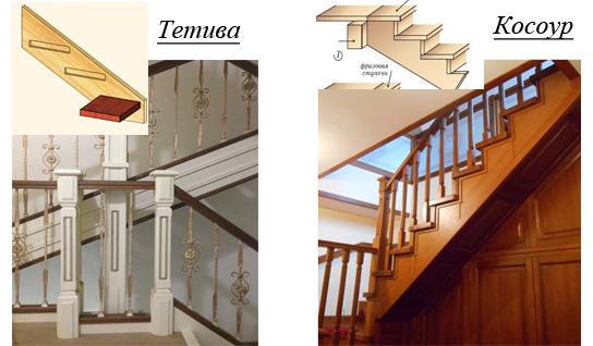 Купить элементы лестниц в Самаре, сравнить цены на